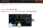 【CFD】インタラクティブブローカーズ証券